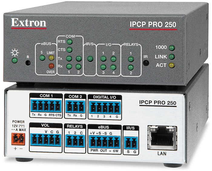 IPCP Pro 250